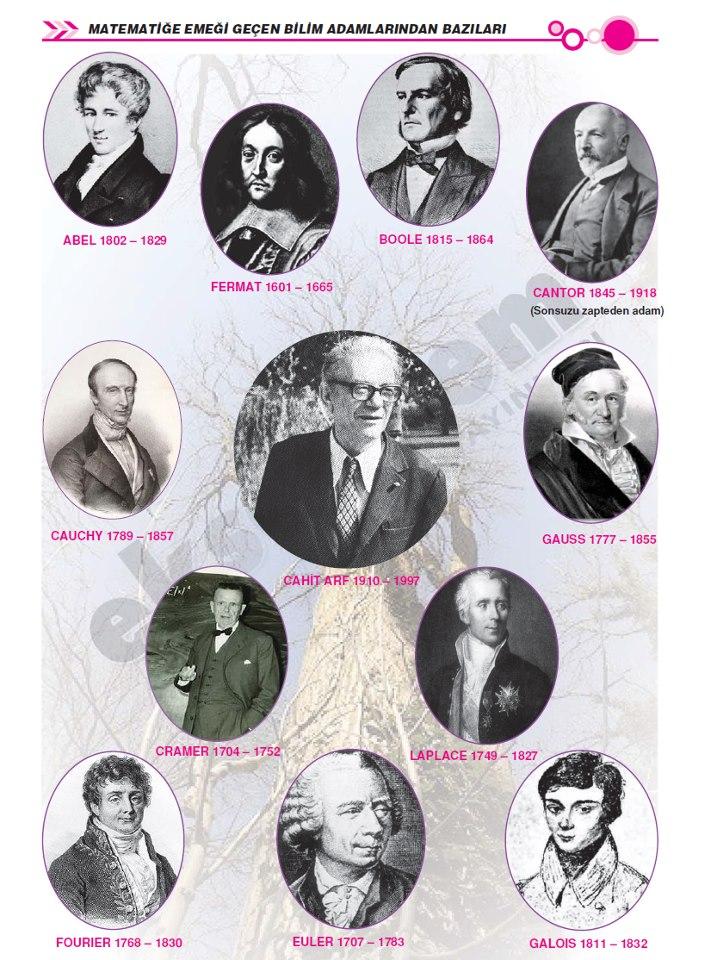 ünlü Matematikçiler Matematikçiler Matematikçi Bilim Adamları